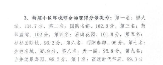 谯城各小区物业管理3月份成绩单出炉  排第一的是你家小区吗? 自媒体