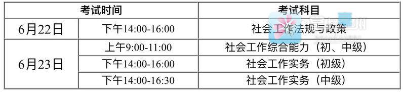 这个职业在亳州每月都有补贴,职业考试正在报名中! 自媒体