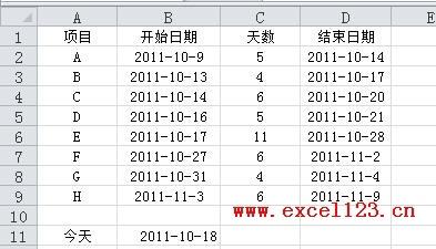Excel2010甘特图绘制方法 软件教程