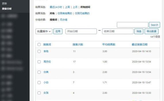 WordPress搜索统计分析插件 Search Analytics(已汉化)
